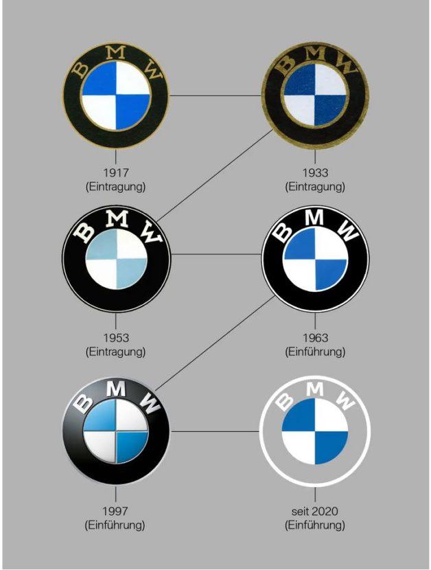 ری برندینگ BMW